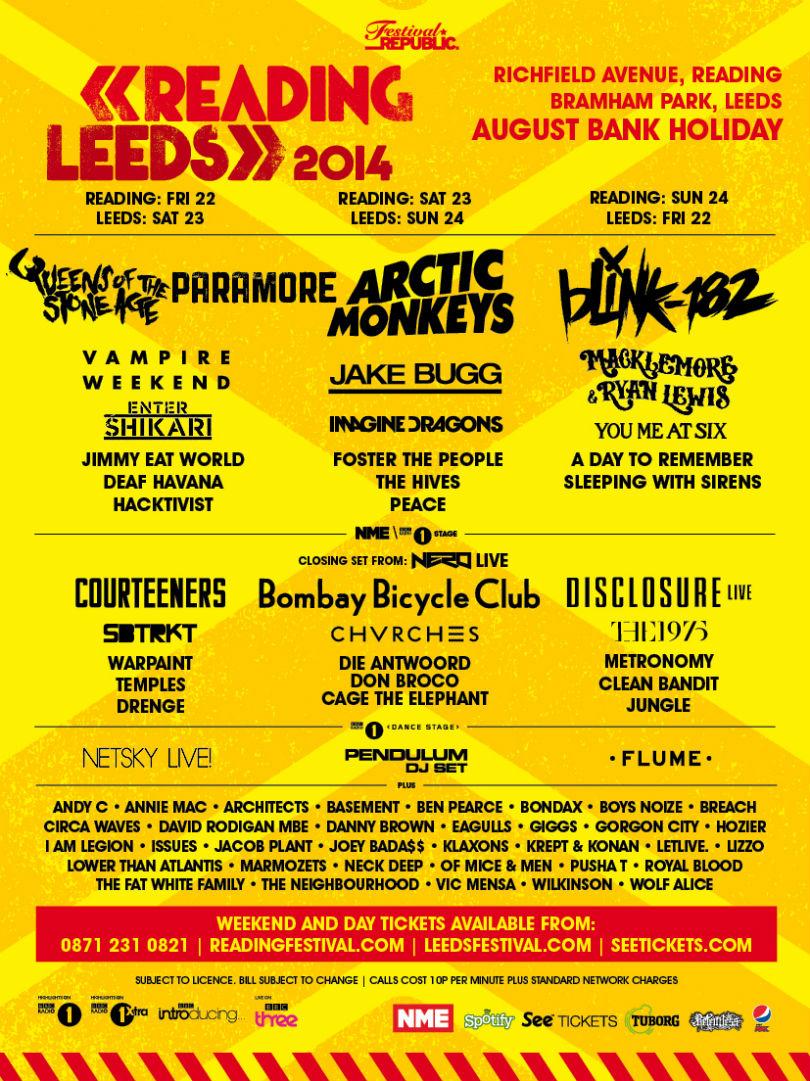 Hotels Near Leeds Festival